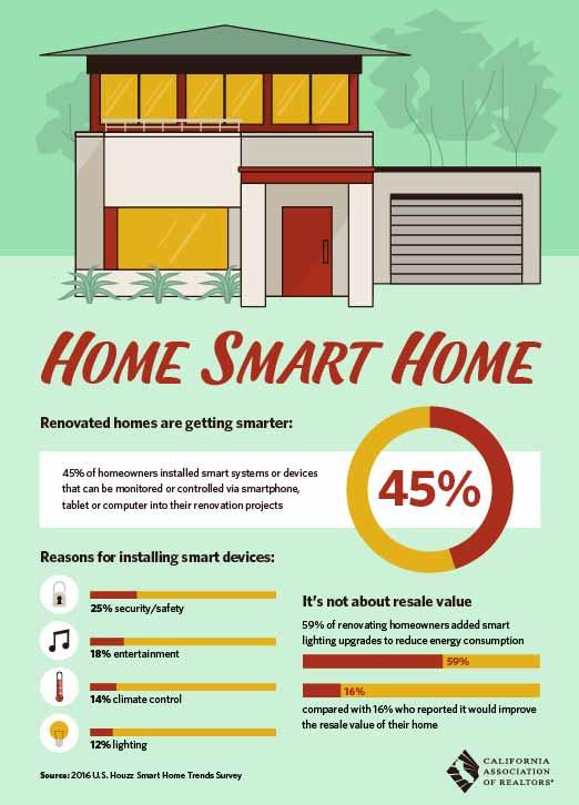 car_home_smart_home-small-01