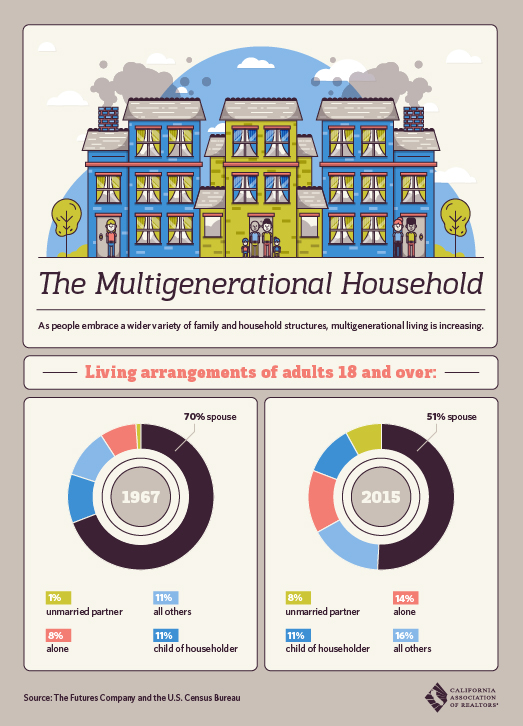 car-multigenhouseholds_-_lo-res